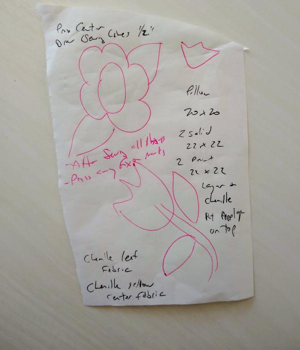 Pat sloan notes